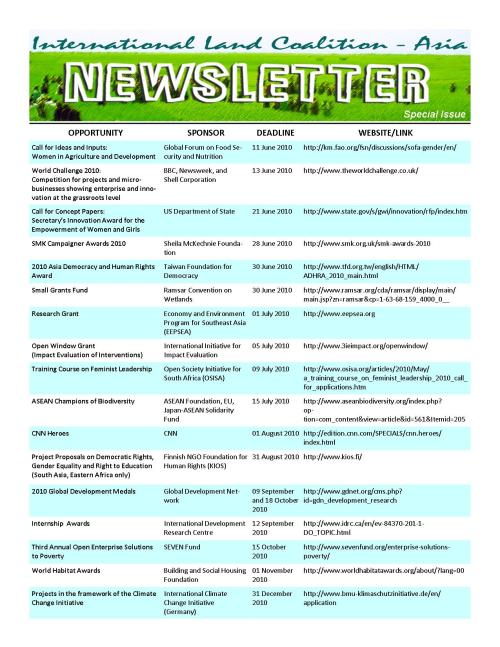 ILC Asia Newsletter Special Issue No. 1